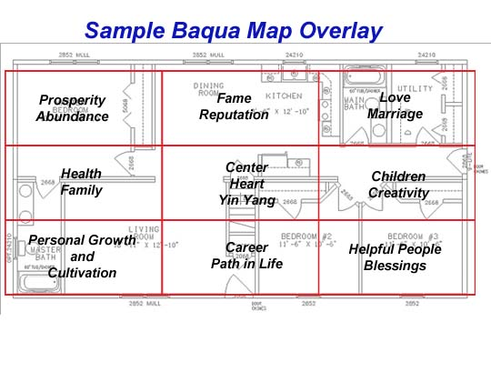 Creating a Feng Shui Bagua Map